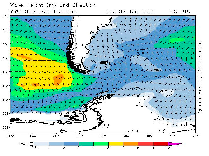 2018-01-09 weather - wave height