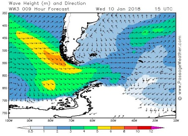 2018-01-10 weather - wave height