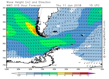 2018-01-11 weather - wave height
